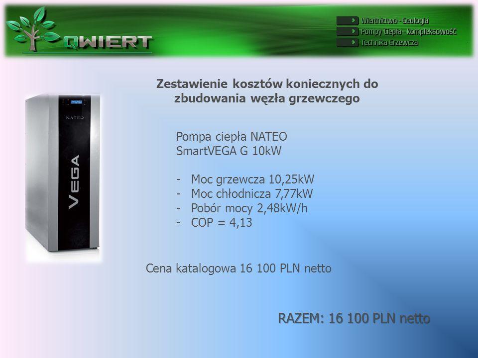 Zestawienie kosztów koniecznych do zbudowania węzła grzewczego Pompa ciepła NATEO SmartVEGA G 10kW -Moc grzewcza 10,25kW -Moc chłodnicza 7,77kW -Pobór mocy 2,48kW/h -COP = 4,13 Cena katalogowa 16 100 PLN netto RAZEM: 16 100 PLN netto