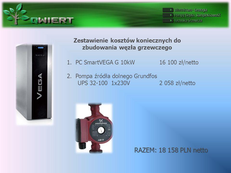 Zestawienie kosztów koniecznych do zbudowania węzła grzewczego 1.PC SmartVEGA G 10kW 16 100 zł/netto 2.Pompa źródła dolnego Grundfos UPS 32-100 1x230V 2 058 zł/netto RAZEM: 18 158 PLN netto