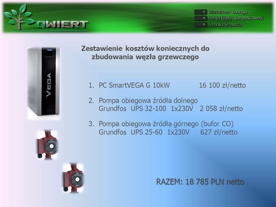Zestawienie kosztów koniecznych do zbudowania węzła grzewczego 1.PC SmartVEGA G 10kW 16 100 zł/netto 2.Pompa obiegowa źródła dolnego Grundfos UPS 32-100 1x230V 2 058 zł/netto 3.Pompa obiegowa źródła górnego (bufor CO) Grundfos UPS 25-60 1x230V 627 zł/netto RAZEM: 18 785 PLN netto