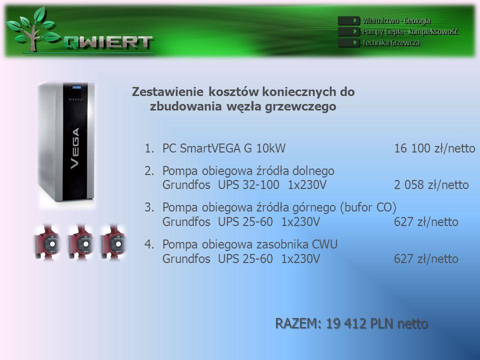 Zestawienie kosztów koniecznych do zbudowania węzła grzewczego 1.PC SmartVEGA G 10kW16 100 zł/netto 2.Pompa obiegowa źródła dolnego Grundfos UPS 32-100 1x230V 2 058 zł/netto 3.Pompa obiegowa źródła górnego (bufor CO) Grundfos UPS 25-60 1x230V 627 zł/netto 4.Pompa obiegowa zasobnika CWU Grundfos UPS 25-60 1x230V 627 zł/netto RAZEM: 19 412 PLN netto