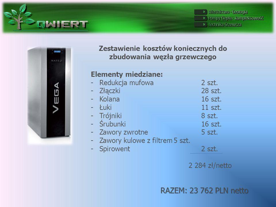 Zestawienie kosztów koniecznych do zbudowania węzła grzewczego RAZEM: 23 762 PLN netto Elementy miedziane: -Redukcja mufowa 2 szt.