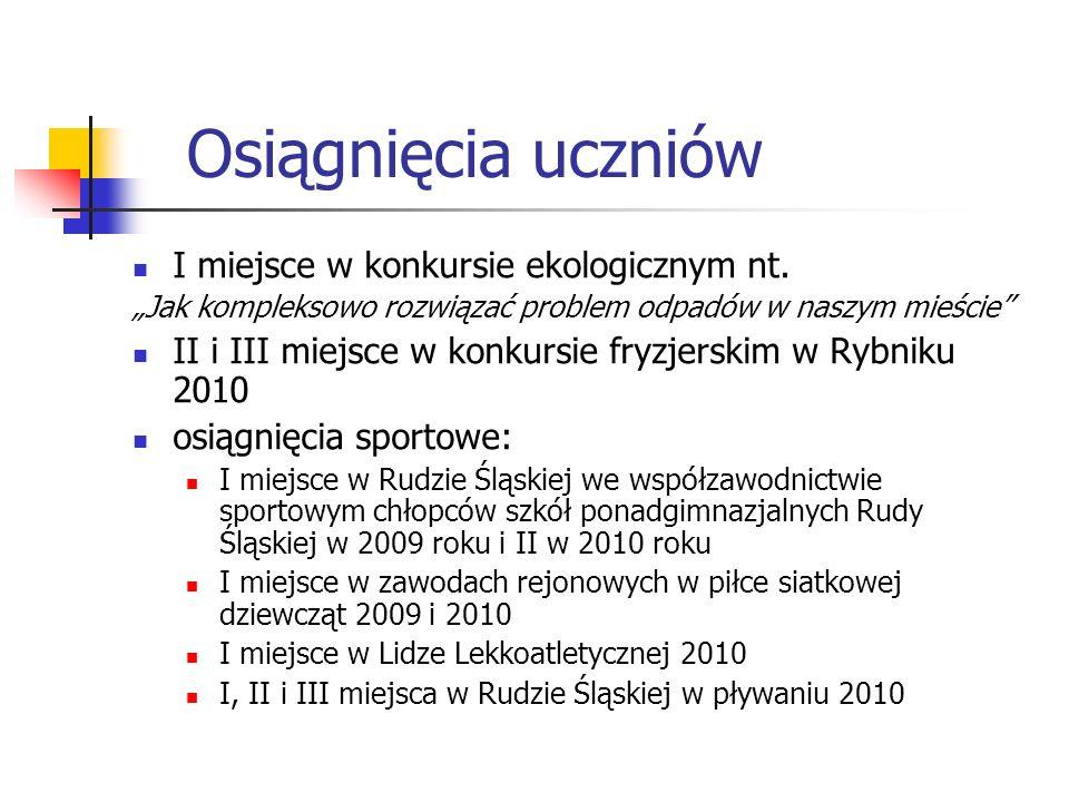 Osiągnięcia uczniów I miejsce w konkursie ekologicznym nt.