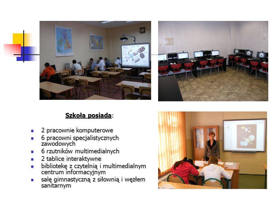 Szkoła posiada: 2 pracownie komputerowe 2 pracownie komputerowe 6 pracowni specjalistycznych zawodowych 6 pracowni specjalistycznych zawodowych 6 rzut