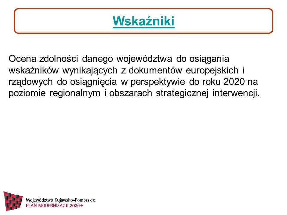 Wskaźniki Ocena zdolności danego województwa do osiągania wskaźników wynikających z dokumentów europejskich i rządowych do osiągnięcia w perspektywie do roku 2020 na poziomie regionalnym i obszarach strategicznej interwencji.
