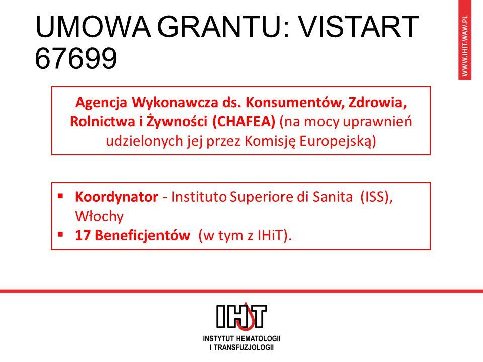 UMOWA GRANTU: VISTART 67699 Agencja Wykonawcza ds. Konsumentów, Zdrowia, Rolnictwa i Żywności (CHAFEA) (na mocy uprawnień udzielonych jej przez Komisj