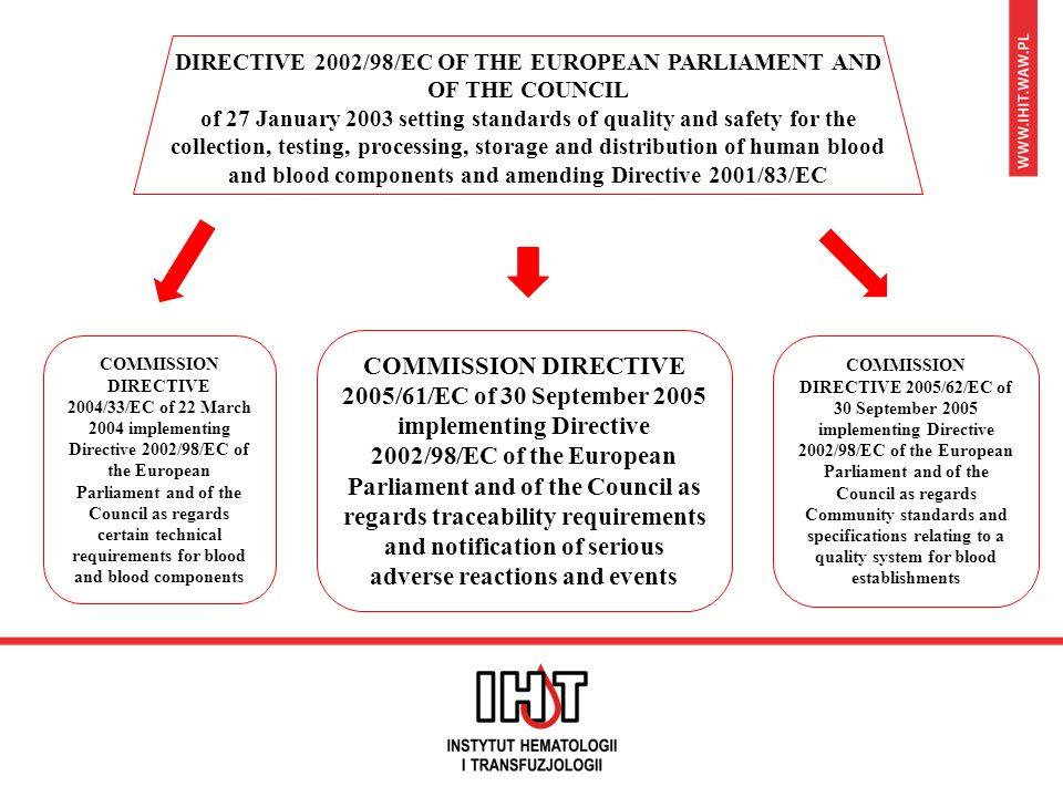  Ustawą o publicznej służbie krwi (Dz.U. z 1997 r.