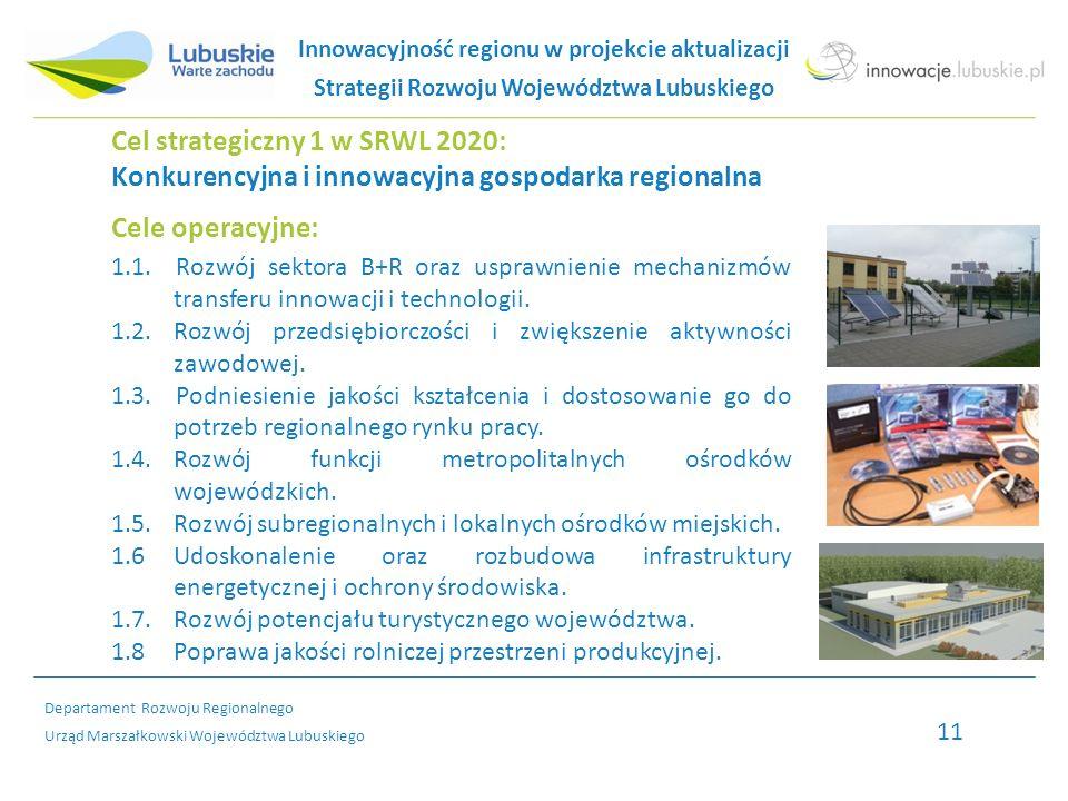 Departament Rozwoju Regionalnego Urząd Marszałkowski Województwa Lubuskiego Cel strategiczny 1 w SRWL 2020: Konkurencyjna i innowacyjna gospodarka regionalna 1.1.