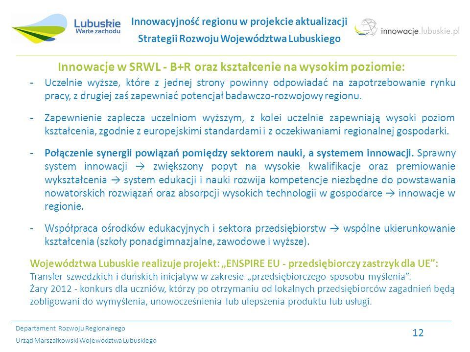 Departament Rozwoju Regionalnego Urząd Marszałkowski Województwa Lubuskiego Innowacje w SRWL - B+R oraz kształcenie na wysokim poziomie: -Uczelnie wyższe, które z jednej strony powinny odpowiadać na zapotrzebowanie rynku pracy, z drugiej zaś zapewniać potencjał badawczo-rozwojowy regionu.