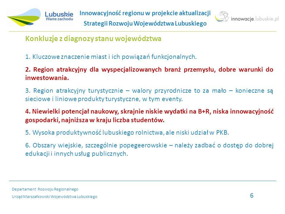 Departament Rozwoju Regionalnego Urząd Marszałkowski Województwa Lubuskiego Innowacje w SRWL - przemysł - diagnoza Perspektywiczne branże lubuskiej gospodarki: -przetwórstwo drewna, produkcja mebli i papiernicza -przemysł spożywczy -branże: motoryzacyjna, chemiczna i produkcji tworzyw sztucznych, materiałów budowlanych - w tym ceramicznych, a także elektroniczna, tekstylna i wydawnicza.