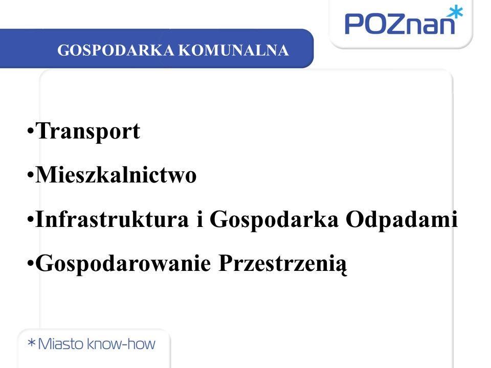 Transport Mieszkalnictwo Infrastruktura i Gospodarka Odpadami Gospodarowanie Przestrzenią GOSPODARKA KOMUNALNA