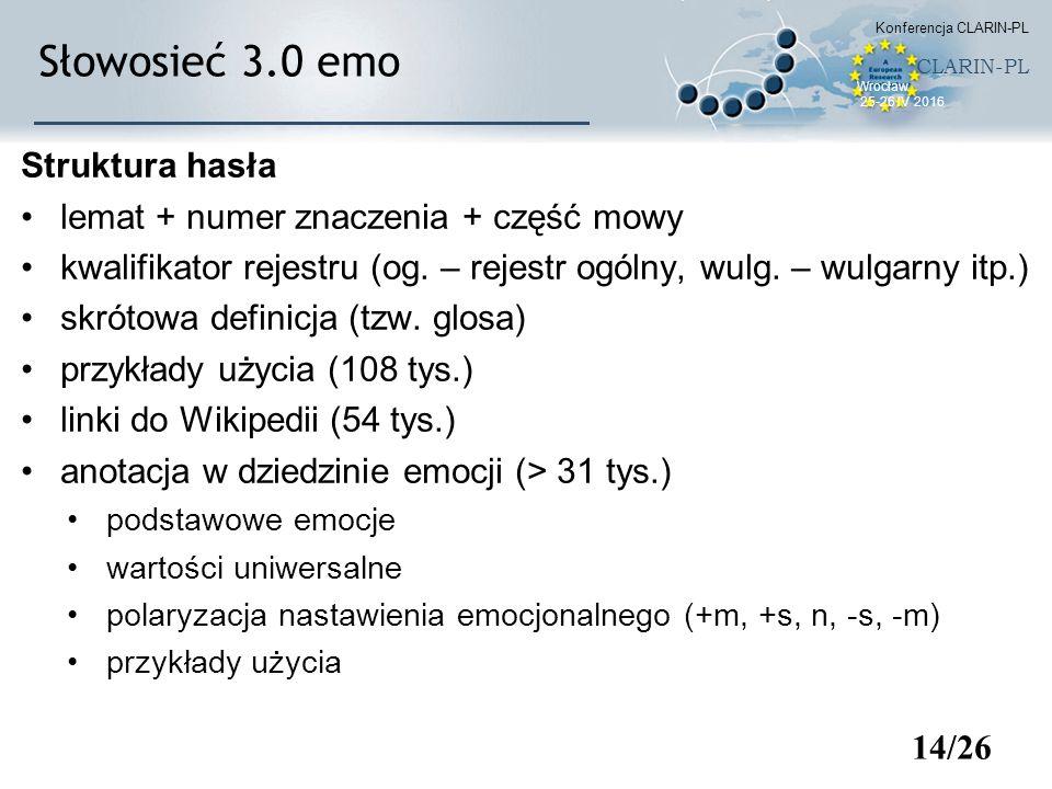 Słowosieć 3.0 emo Struktura hasła lemat + numer znaczenia + część mowy kwalifikator rejestru (og. – rejestr ogólny, wulg. – wulgarny itp.) skrótowa de