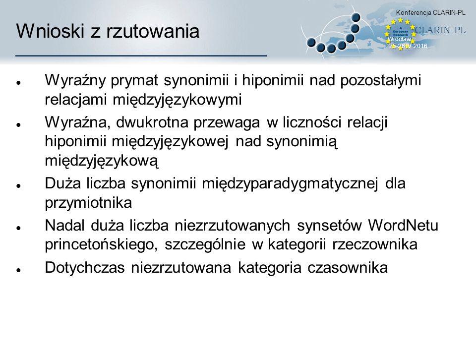 Wnioski z rzutowania Wyraźny prymat synonimii i hiponimii nad pozostałymi relacjami międzyjęzykowymi Wyraźna, dwukrotna przewaga w liczności relacji h