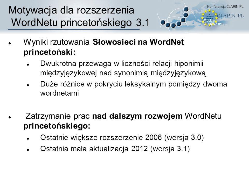 Motywacja dla rozszerzenia WordNetu princetońskiego 3.1 Wyniki rzutowania Słowosieci na WordNet princetoński: Dwukrotna przewaga w liczności relacji hiponimii międzyjęzykowej nad synonimią międzyjęzykową Duże różnice w pokryciu leksykalnym pomiędzy dwoma wordnetami Zatrzymanie prac nad dalszym rozwojem WordNetu princetońskiego: Ostatnie większe rozszerzenie 2006 (wersja 3.0) Ostatnia mała aktualizacja 2012 (wersja 3.1) Konferencja CLARIN-PL CLARIN-PL Wrocław 25-26 IV 2016