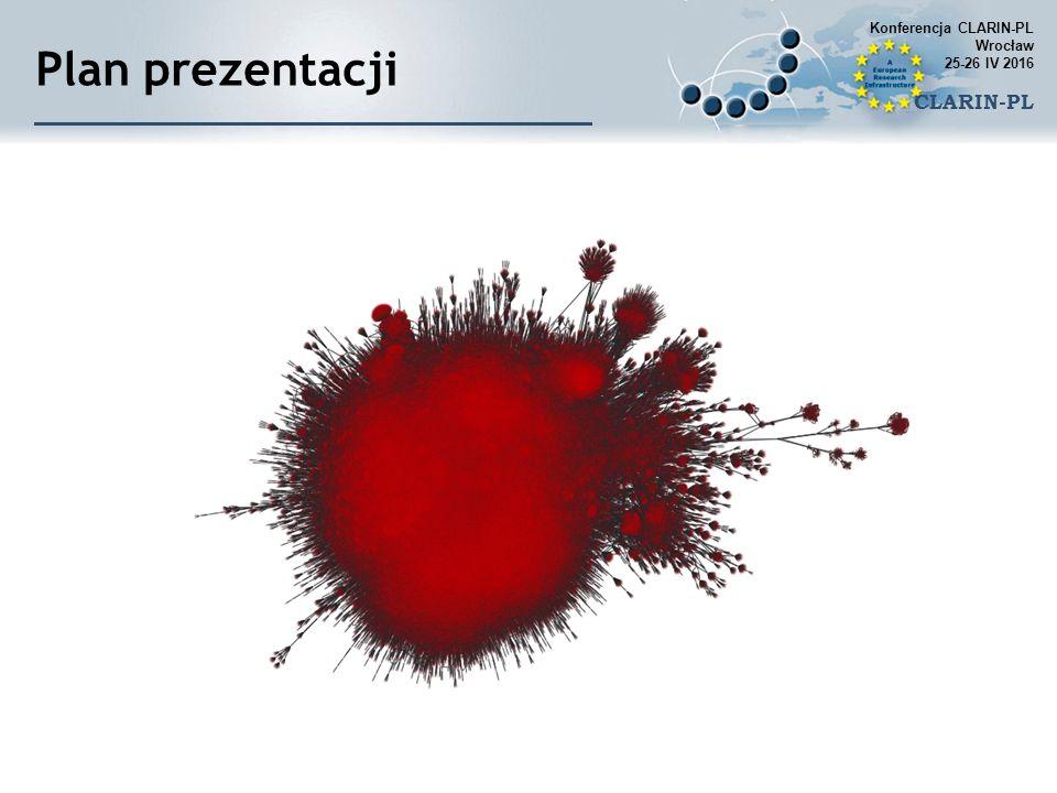 Plan prezentacji Konferencja CLARIN-PL CLARIN-PL Wrocław 25-26 IV 2016 1.