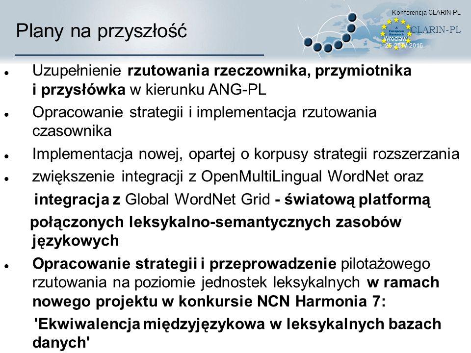 Plany na przyszłość Uzupełnienie rzutowania rzeczownika, przymiotnika i przysłówka w kierunku ANG-PL Opracowanie strategii i implementacja rzutowania czasownika Implementacja nowej, opartej o korpusy strategii rozszerzania zwiększenie integracji z OpenMultiLingual WordNet oraz integracja z Global WordNet Grid - światową platformą połączonych leksykalno-semantycznych zasobów językowych Opracowanie strategii i przeprowadzenie pilotażowego rzutowania na poziomie jednostek leksykalnych w ramach nowego projektu w konkursie NCN Harmonia 7: Ekwiwalencja międzyjęzykowa w leksykalnych bazach danych Konferencja CLARIN-PL CLARIN-PL Wrocław 25-26 IV 2016