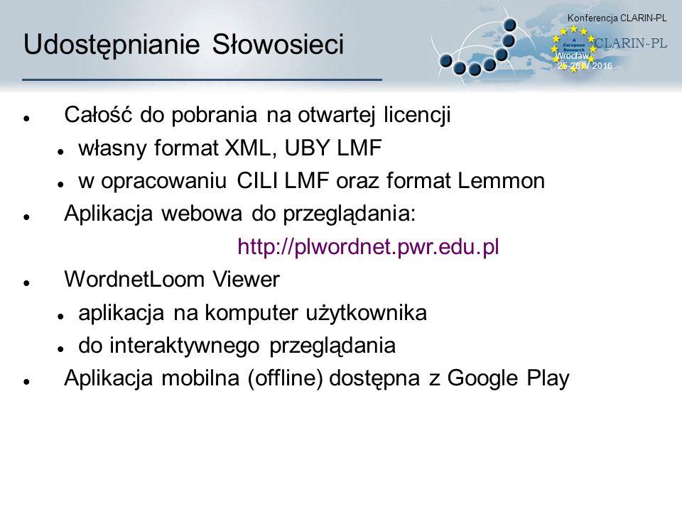 Udostępnianie Słowosieci Całość do pobrania na otwartej licencji własny format XML, UBY LMF w opracowaniu CILI LMF oraz format Lemmon Aplikacja webowa do przeglądania: http://plwordnet.pwr.edu.pl WordnetLoom Viewer aplikacja na komputer użytkownika do interaktywnego przeglądania Aplikacja mobilna (offline) dostępna z Google Play Konferencja CLARIN-PL CLARIN-PL Wrocław 25-26 IV 2016
