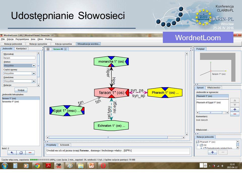 Udostępnianie Słowosieci Konferencja CLARIN-PL CLARIN-PL Wrocław 25-26 IV 2016 WordnetLoom