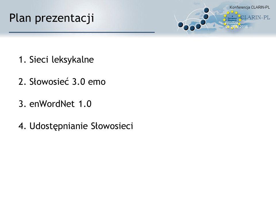 Plan prezentacji Konferencja CLARIN-PL CLARIN-PL Wrocław 25-26 IV 2016 1. Sieci leksykalne 2. Słowosieć 3.0 emo 3. enWordNet 1.0 4. Udostępnianie Słow