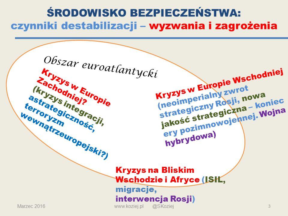 ŚRODOWISKO BEZPIECZEŃSTWA: czynniki destabilizacji – wyzwania i zagrożenia Marzec 2016www.koziej.pl @SKoziej3 Kryzys w Europie Wschodniej (neoimperialny zwrot strategiczny Rosji, nowa jakość strategiczna – koniec ery pozimnowojennej.