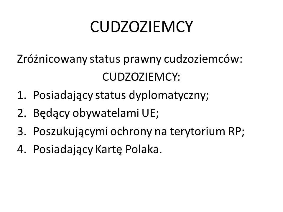 Zróżnicowany status prawny cudzoziemców: CUDZOZIEMCY: 1.Posiadający status dyplomatyczny; 2.Będący obywatelami UE; 3.Poszukującymi ochrony na terytorium RP; 4.Posiadający Kartę Polaka.