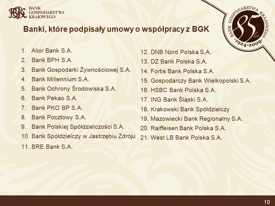 10 Banki, które podpisały umowy o współpracy z BGK 1.Alior Bank S.A.