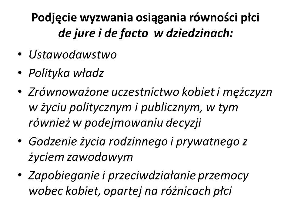"""UNIA EUROPEJSKA """"gender mainstreaming Strategia w zakresie równego traktowania kobiet i mężczyzn (2010-2015) Jakie priorytety polskiej Prezydencji w UE w zakresie polityki równouprawnienia i przeciwdziałania dyskryminacji ?"""