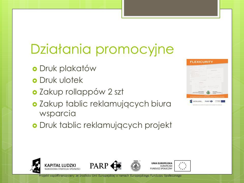Działania promocyjne Projekt współfinansowany ze środków Unii Europejskiej w ramach Europejskiego Funduszu Społecznego  Druk plakatów  Druk ulotek  Zakup rollappów 2 szt  Zakup tablic reklamujących biura wsparcia  Druk tablic reklamujących projekt