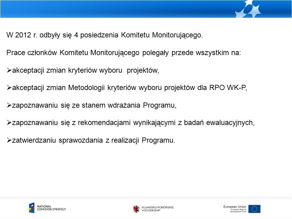 W 2012 r. odbyły się 4 posiedzenia Komitetu Monitorującego.