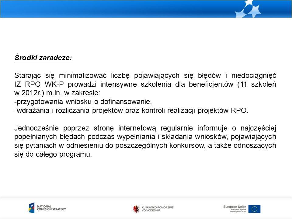 Środki zaradcze: Starając się minimalizować liczbę pojawiających się błędów i niedociągnięć IZ RPO WK-P prowadzi intensywne szkolenia dla beneficjentów (11 szkoleń w 2012r.) m.in.