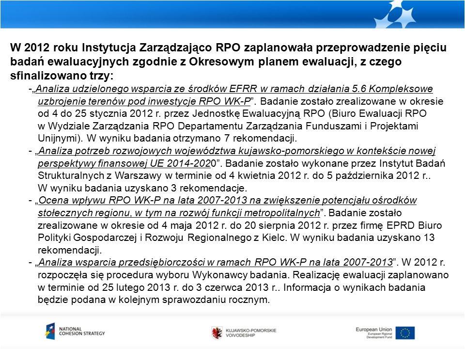 """W 2012 roku Instytucja Zarządzająco RPO zaplanowała przeprowadzenie pięciu badań ewaluacyjnych zgodnie z Okresowym planem ewaluacji, z czego sfinalizowano trzy: -""""Analiza udzielonego wsparcia ze środków EFRR w ramach działania 5.6 Kompleksowe uzbrojenie terenów pod inwestycje RPO WK-P ."""