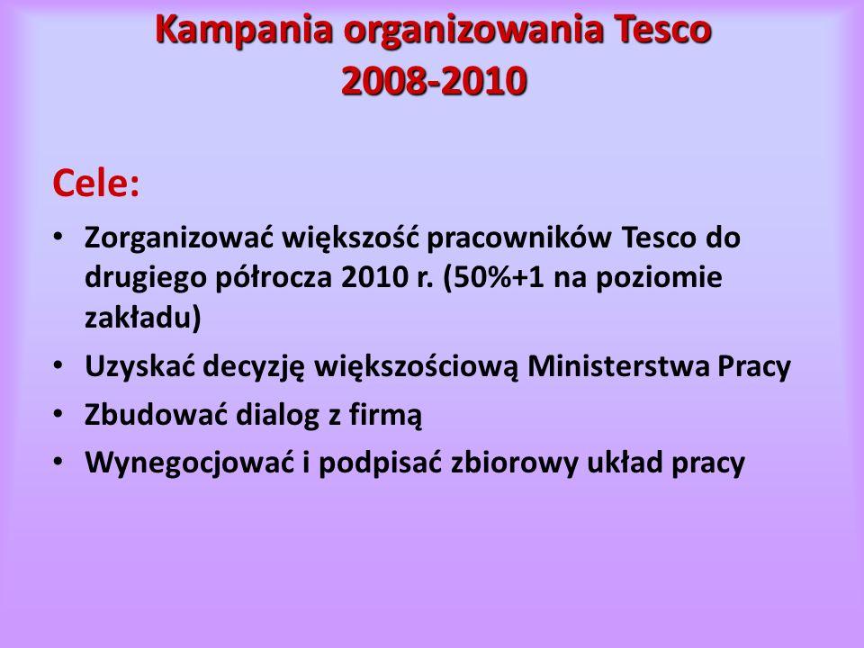 Kampania organizowania Tesco 2008-2010 Cele: Zorganizować większość pracowników Tesco do drugiego półrocza 2010 r.
