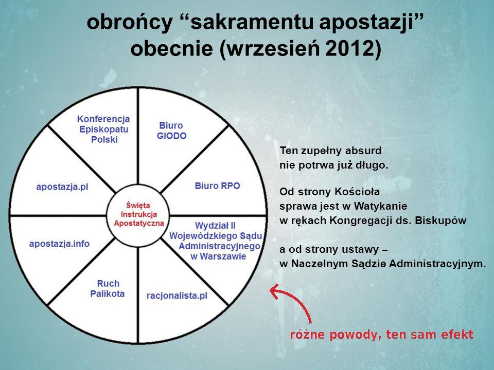 obrońcy sakramentu apostazji obecnie (wrzesień 2012) Ten zupełny absurd nie potrwa już długo.