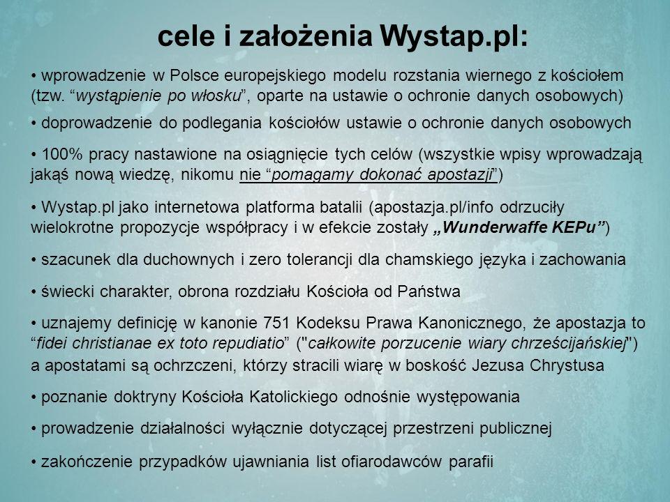 cele i założenia Wystap.pl: wprowadzenie w Polsce europejskiego modelu rozstania wiernego z kościołem (tzw.
