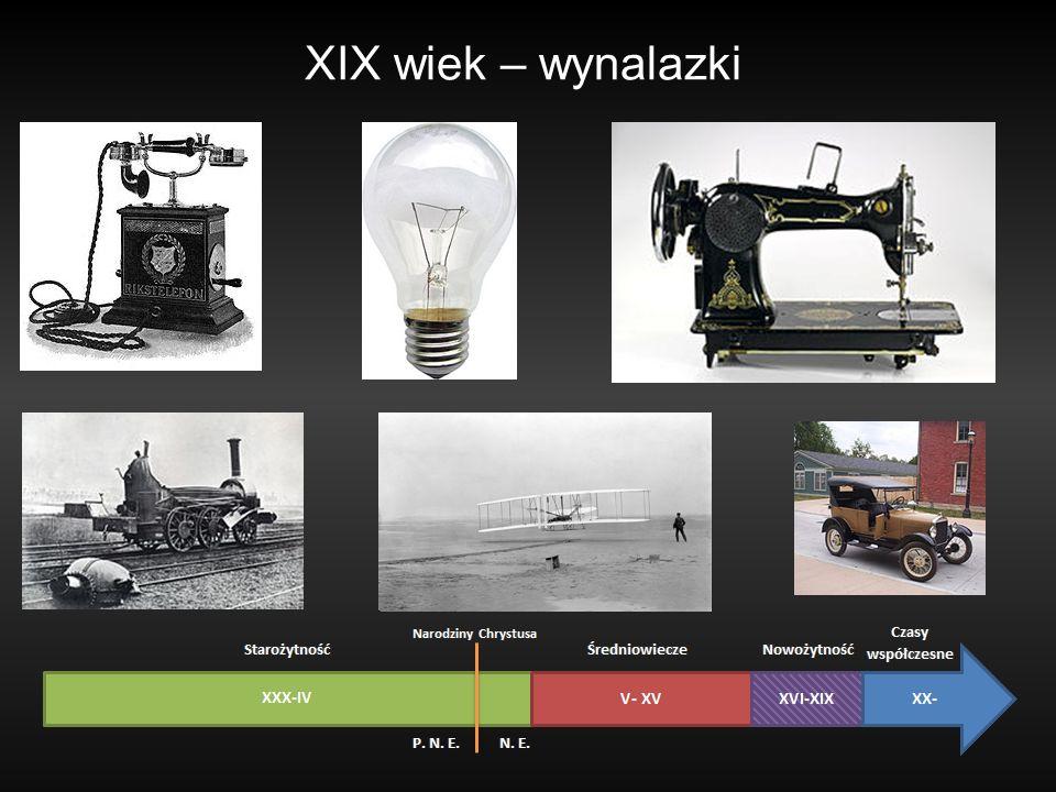 XIX wiek – wynalazki