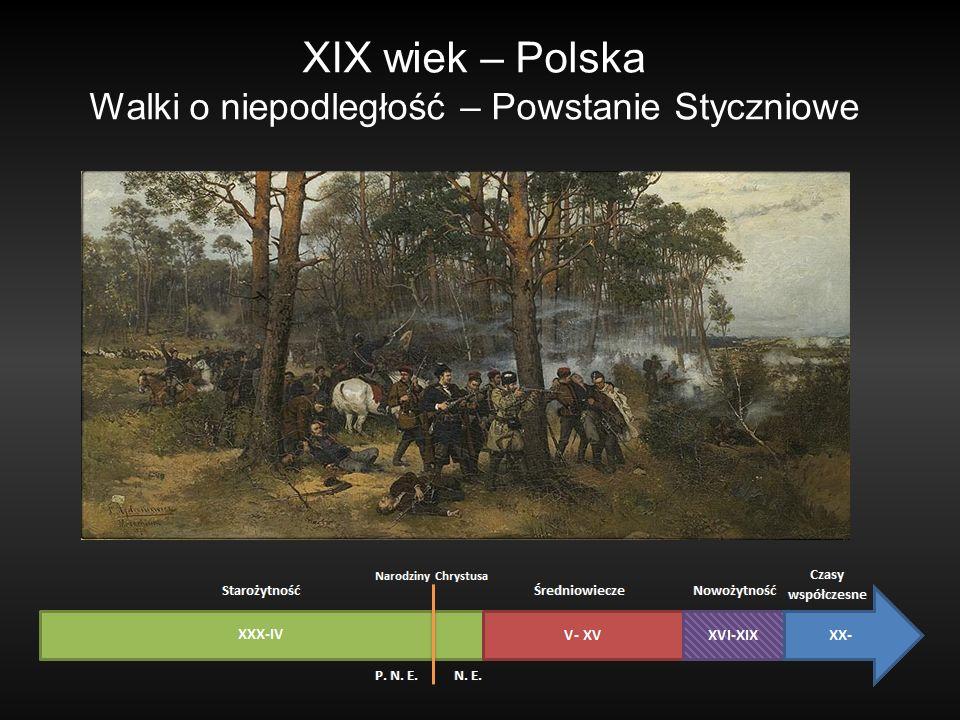 XIX wiek – Polska Walki o niepodległość – Powstanie Styczniowe