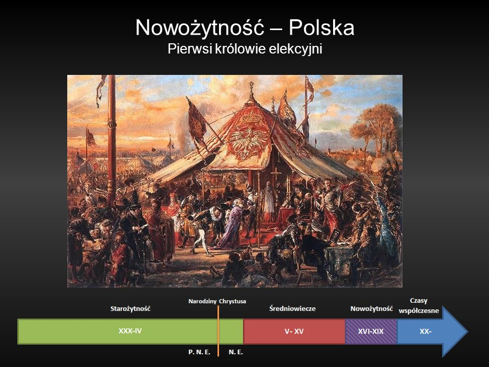 Nowożytność – Polska Pierwsi królowie elekcyjni