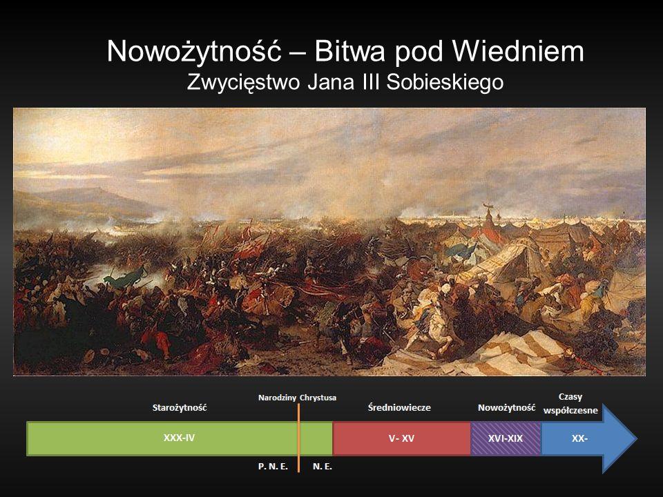 Nowożytność – Bitwa pod Wiedniem Zwycięstwo Jana III Sobieskiego