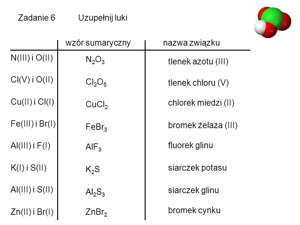 wzór sumarycznynazwa związku Zadanie 6Uzupełnij luki N(III) i O(II) Cl(V) i O(II) Cu(II) i Cl(I) Fe(III) i Br(I) Al(III) i F(I) K(I) i S(II) Al(III) i