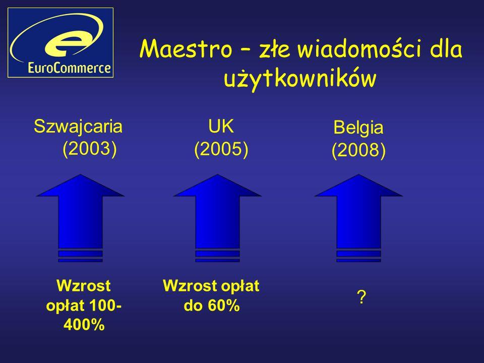 Maestro – złe wiadomości dla użytkowników Szwajcaria (2003) UK (2005) Wzrost opłat 100- 400% Wzrost opłat do 60% Belgia (2008)