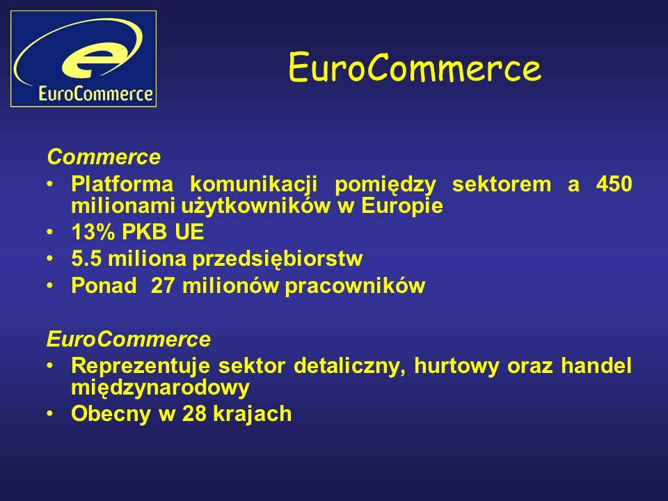 EuroCommerce Commerce Platforma komunikacji pomiędzy sektorem a 450 milionami użytkowników w Europie 13% PKB UE 5.5 miliona przedsiębiorstw Ponad 27 milionów pracowników EuroCommerce Reprezentuje sektor detaliczny, hurtowy oraz handel międzynarodowy Obecny w 28 krajach