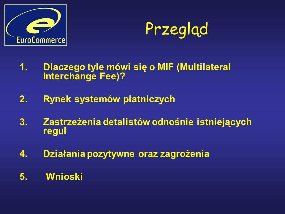 Przegląd 1.Dlaczego tyle mówi się o MIF (Multilateral Interchange Fee).