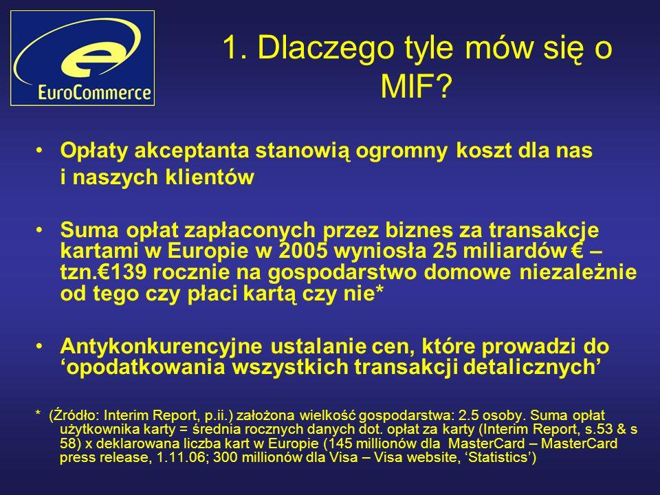 1. Dlaczego tyle mów się o MIF.