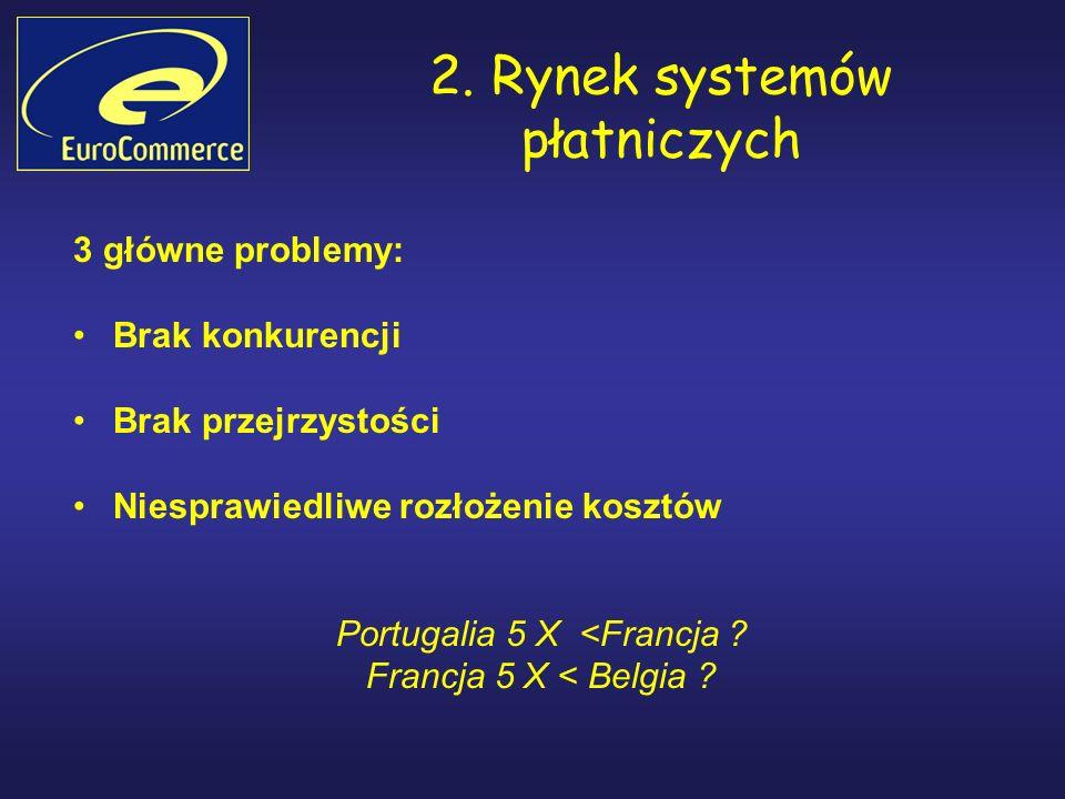 2. Rynek systemów płatniczych 3 główne problemy: Brak konkurencji Brak przejrzystości Niesprawiedliwe rozłożenie kosztów Portugalia 5 X <Francja ? Fra