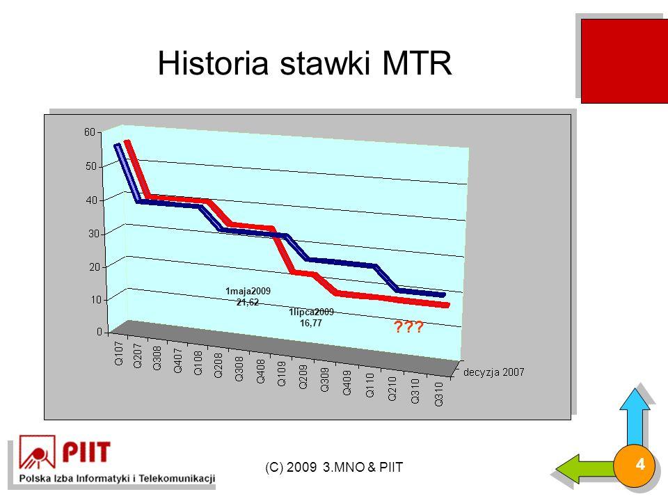 (C) 2009 3.MNO & PIIT 4 Historia stawki MTR 1maja2009 21,62 1lipca2009 16,77