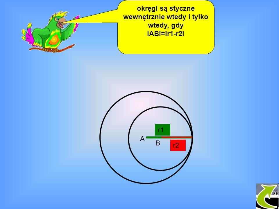 okręgi są styczne wewnętrznie wtedy i tylko wtedy, gdy IABI=Ir1-r2I A B r1 r2