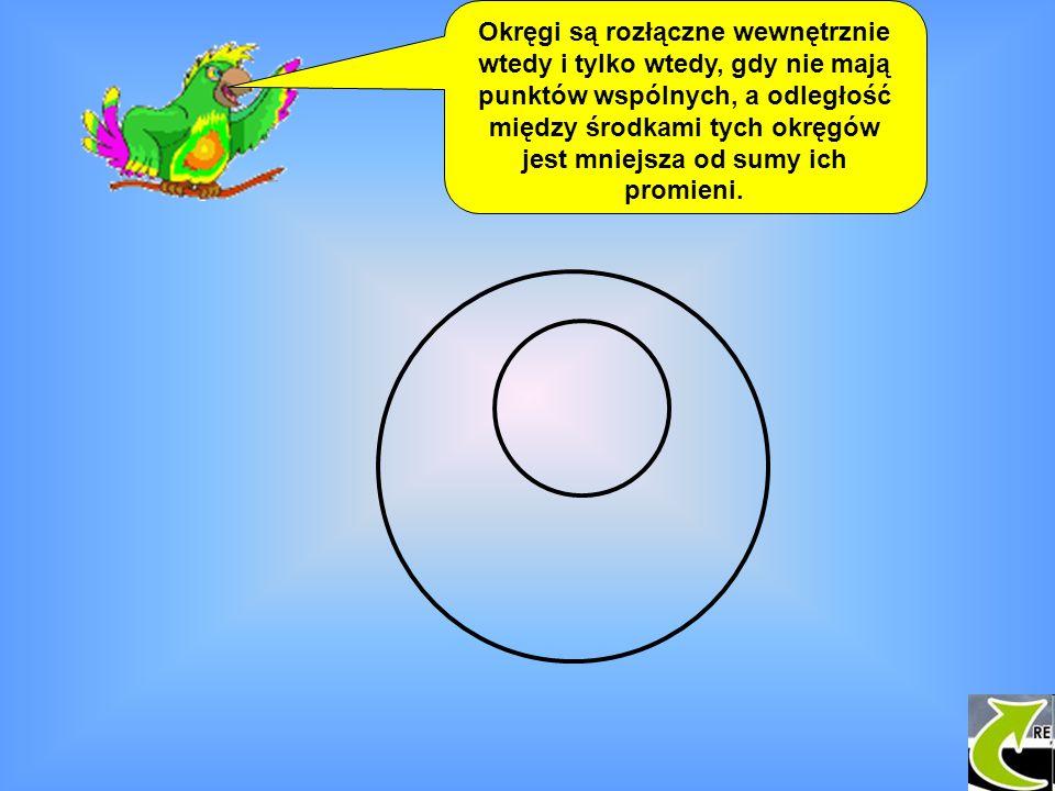 Okręgi są rozłączne wewnętrznie wtedy i tylko wtedy, gdy nie mają punktów wspólnych, a odległość między środkami tych okręgów jest mniejsza od sumy ic