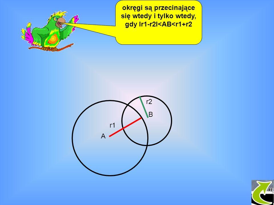 okręgi są przecinające się wtedy i tylko wtedy, gdy Ir1-r2I<AB<r1+r2 A B r1 r2