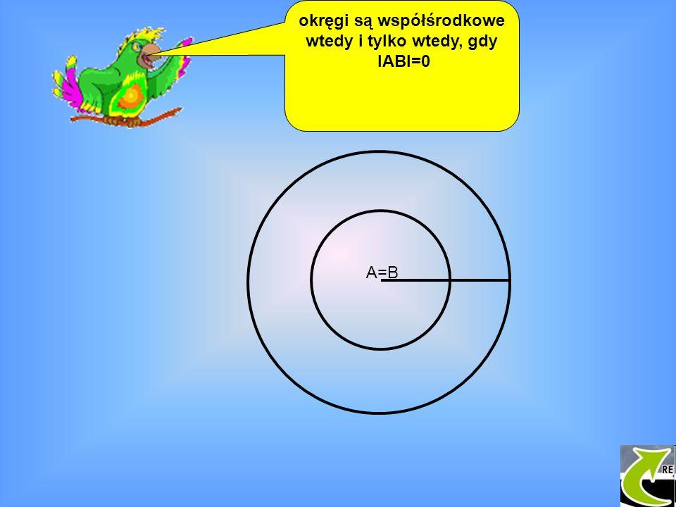 okręgi są współśrodkowe wtedy i tylko wtedy, gdy IABI=0 A=B
