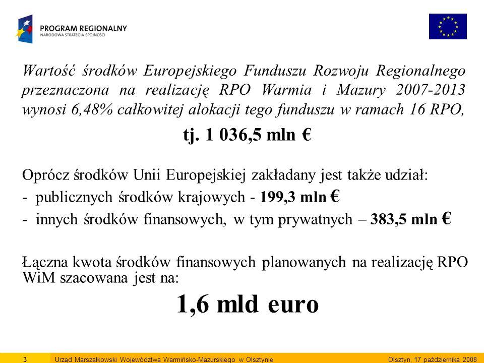 Wartość środków Europejskiego Funduszu Rozwoju Regionalnego przeznaczona na realizację RPO Warmia i Mazury 2007-2013 wynosi 6,48% całkowitej alokacji tego funduszu w ramach 16 RPO, tj.