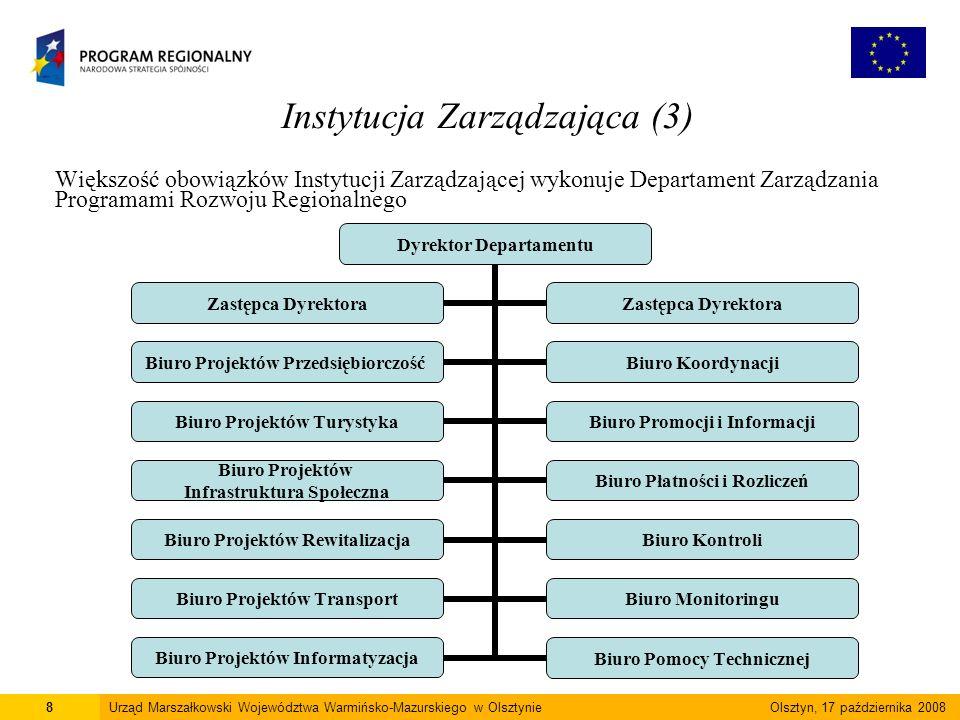 Instytucja Zarządzająca (3) Większość obowiązków Instytucji Zarządzającej wykonuje Departament Zarządzania Programami Rozwoju Regionalnego 8Urząd Marszałkowski Województwa Warmińsko-Mazurskiego w Olsztynie Olsztyn, 17 października 2008 Dyrektor Departamentu Biuro Projektów Przedsiębiorczość Biuro Koordynacji Biuro Projektów Turystyka Biuro Promocji i Informacji Biuro Projektów Infrastruktura Społeczna Biuro Płatności i Rozliczeń Biuro Projektów Rewitalizacja Biuro Kontroli Biuro Projektów Transport Biuro Monitoringu Biuro Projektów Informatyzacja Biuro Pomocy Technicznej Zastępca Dyrektora